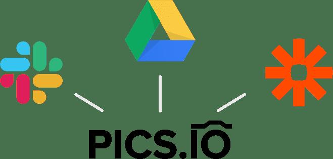 Pics.io integrations