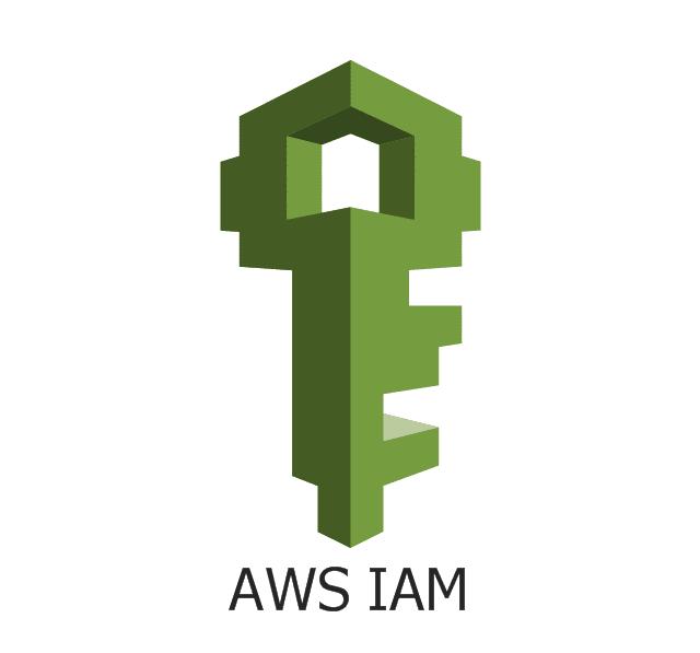 AWS IAM