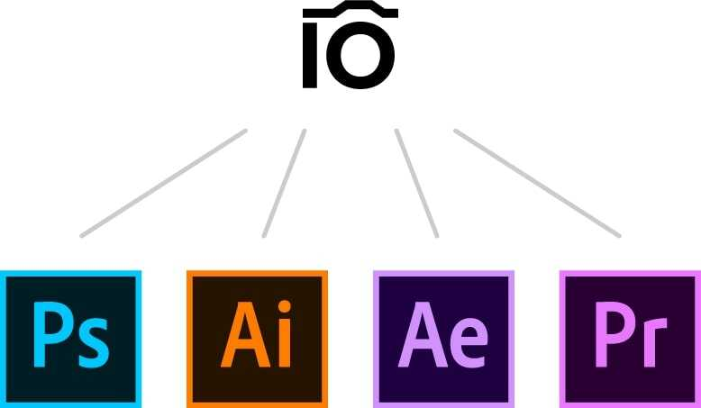 Free integration with Adobe Creative Suite