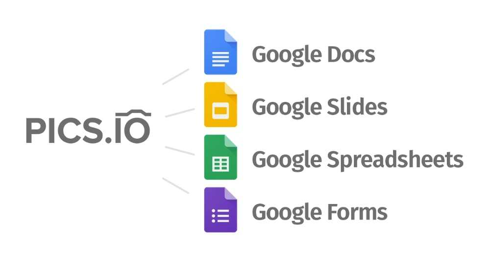 Pics.io G Suite integration
