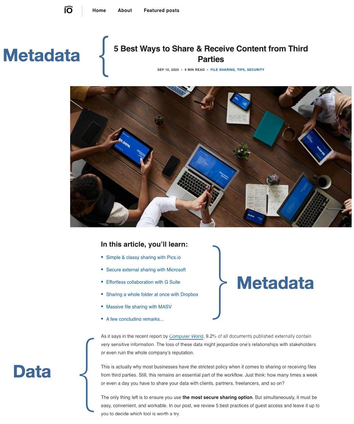 Metadata in blog post