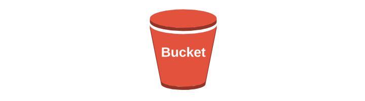AWS S3 Bucket