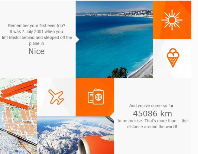 EasyJet Creating Stories Through Personalization