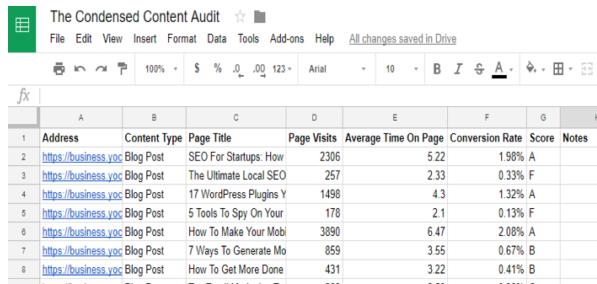 Caregorize your content
